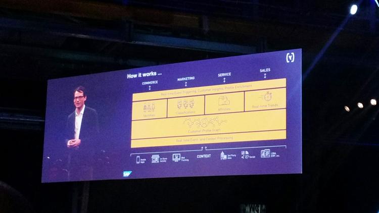 Hybris Profile, l'une des principales nouveautés logicielles annoncées au cours du sommet. Cette solution analyse en temps réel le comportement consommateur tout au long de son parcours sur l'ensemble des canaux et établit notamment notamment une représentation graphique dynamique du profil client.