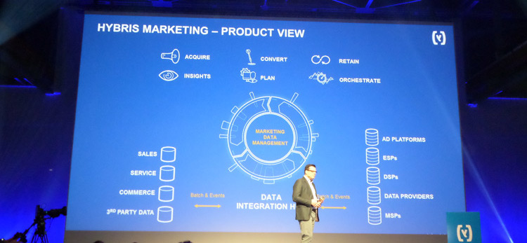 hybris Marketing product view