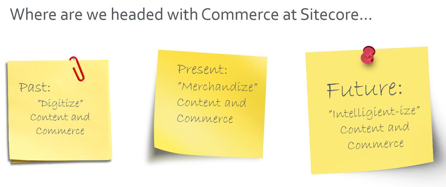 le commerce en tete chez Sitecore