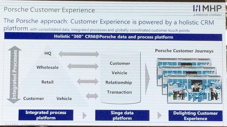 porsche-customer-exp